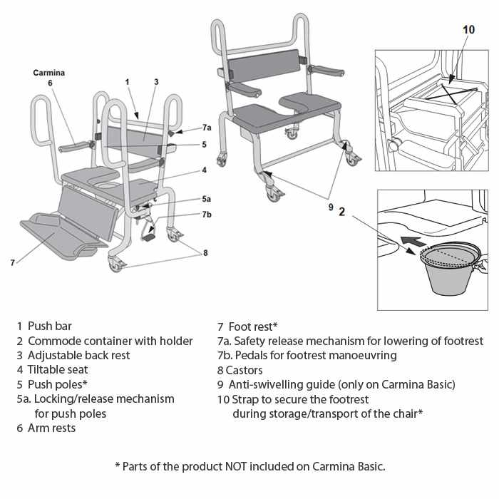 Arjo Carmina commode chair specification