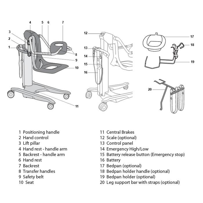 Arjo Alenti lift chair specification