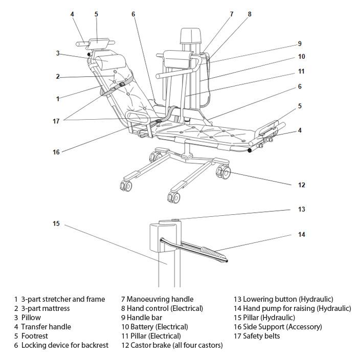Arjo Bolero bath lift trolley specification