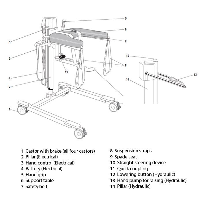 Arjo electric lift walker specification