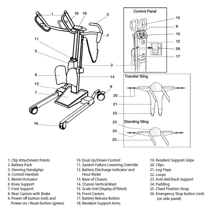 Arjo Sara 3000 lift specification