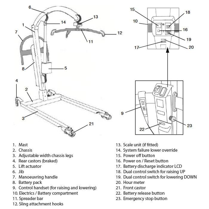Arjo Tenor patient lift specification