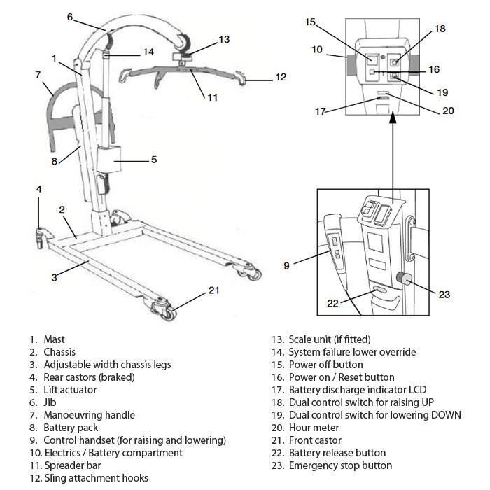 Arjo Tenor patient lift specification
