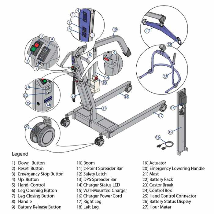 Arjo Maxi 500 lift specification