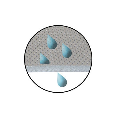 Aeromesh fabric bodypoint bath belt
