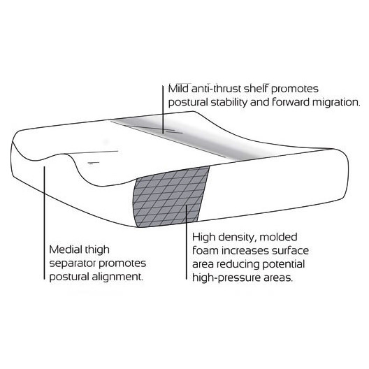 Comfort company curve foam cushion - Features