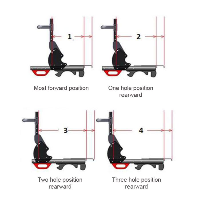 Convaid trekker stroller - Seat depth adjustable positions