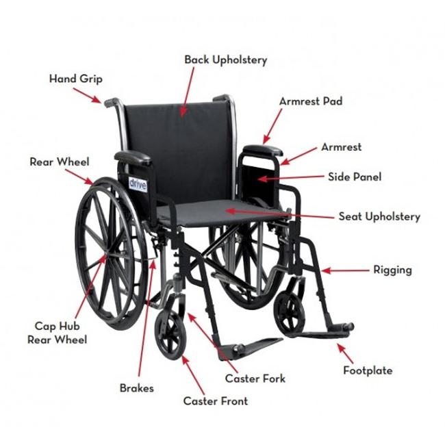 Drive Medical silver sport 1 manual wheelchair