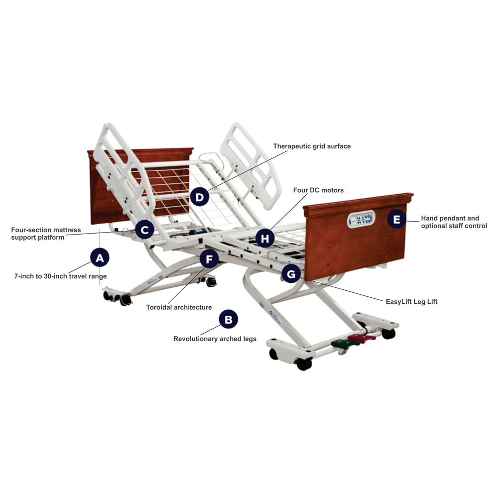 EasyCare Bed