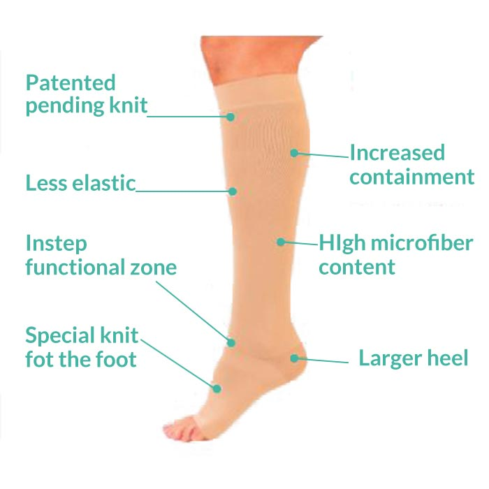 Juzo Assist Knee High Compression Stocking