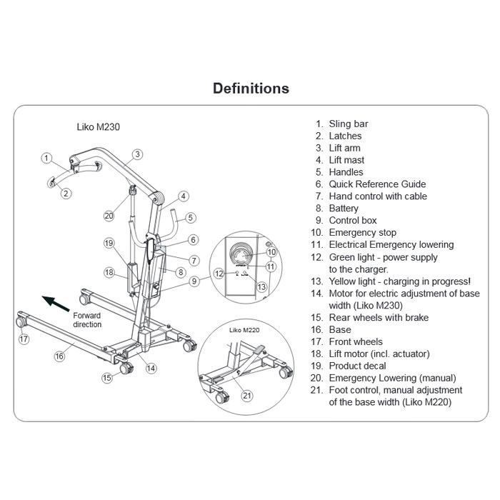 Liko M220 patient lift