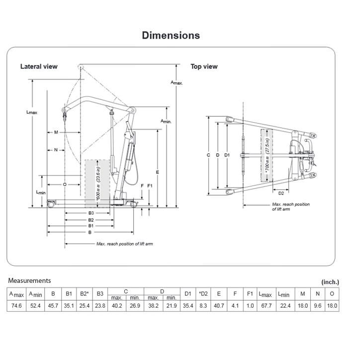 Liko M220 lift dimensions