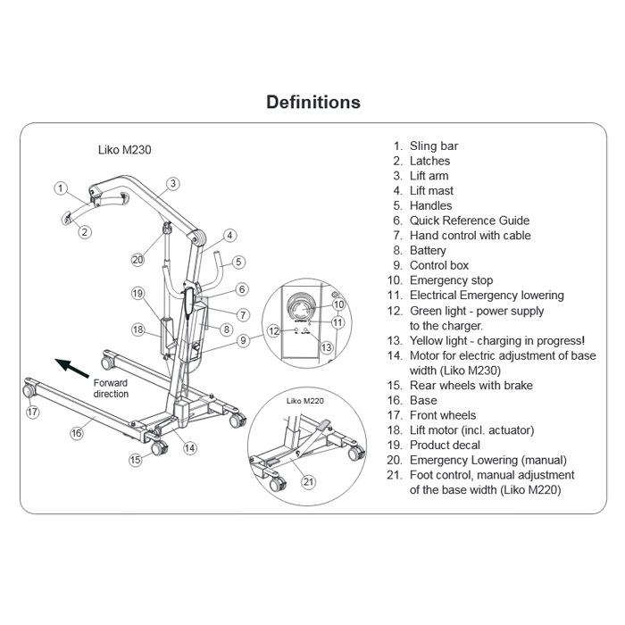 Liko M230 patient lift