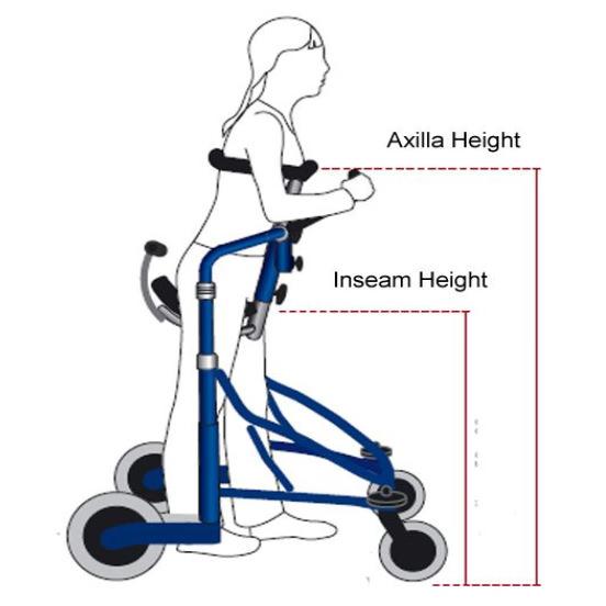Meywalk MK4 gait trainer - Specifications