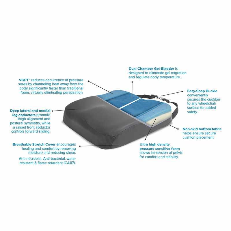 Protekt Molded Skin Protection Cushion