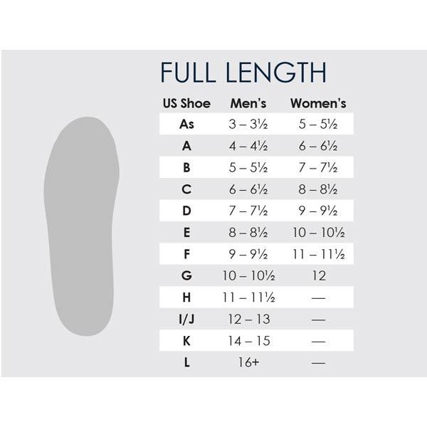 Powerstep Orignal Full Length Orthotic Shoe Insoles