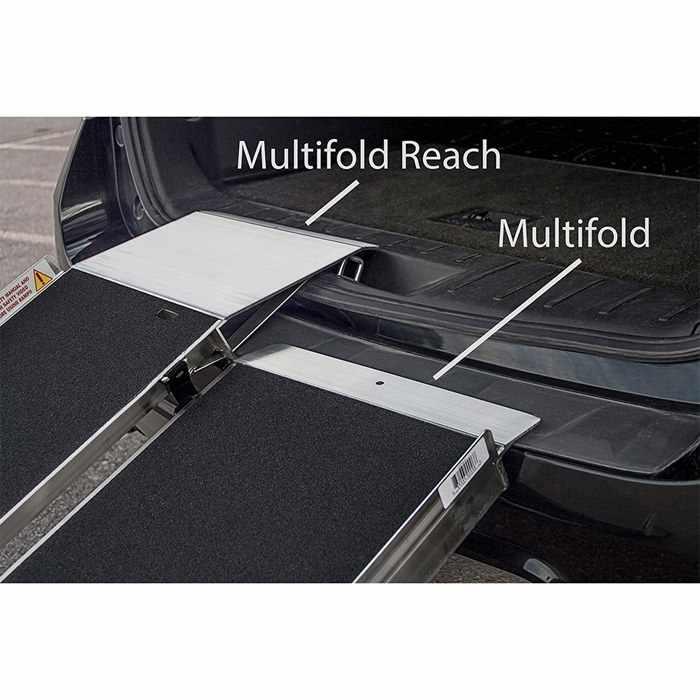 PVI multifold reach ramp - Comparison