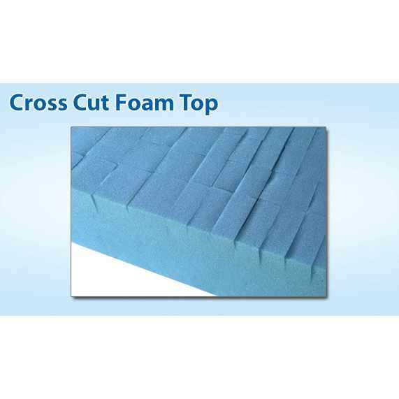 Geo-Mattress 350