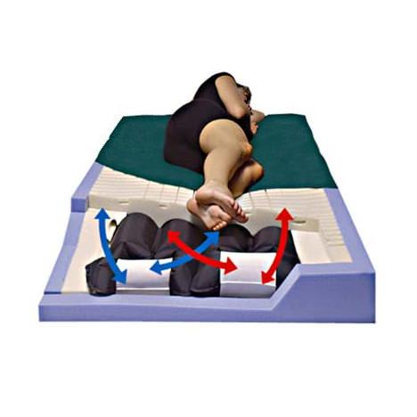 Span America pressureguard bariatric CFT mattress