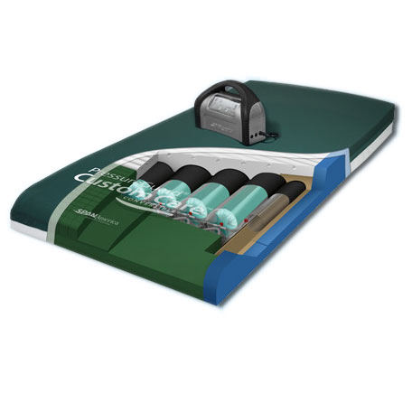 Pressureguard custom care convertible mattress
