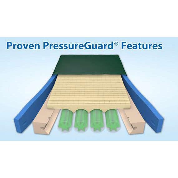 Span America pressureguard mattress