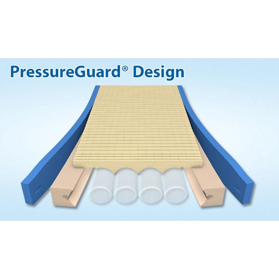 Pressureguard easy air LR mattress