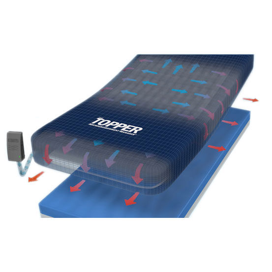 Topper MicroEnvironment Manager coverlet