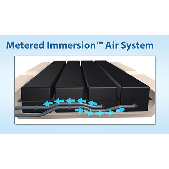 Pressureguard custom care mattress