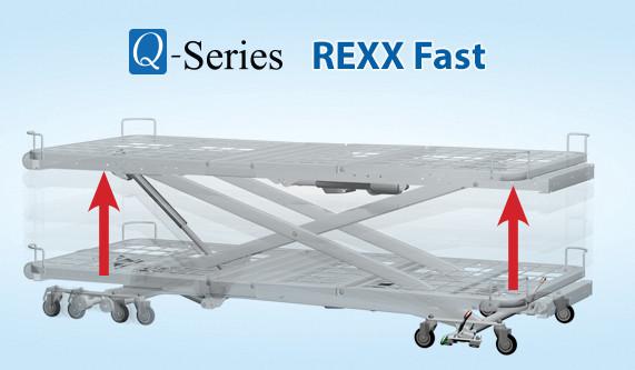 Rexx bed - Q-Series