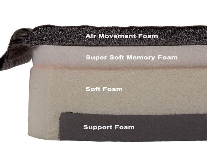 Jay Ion foam cushion base cutout view