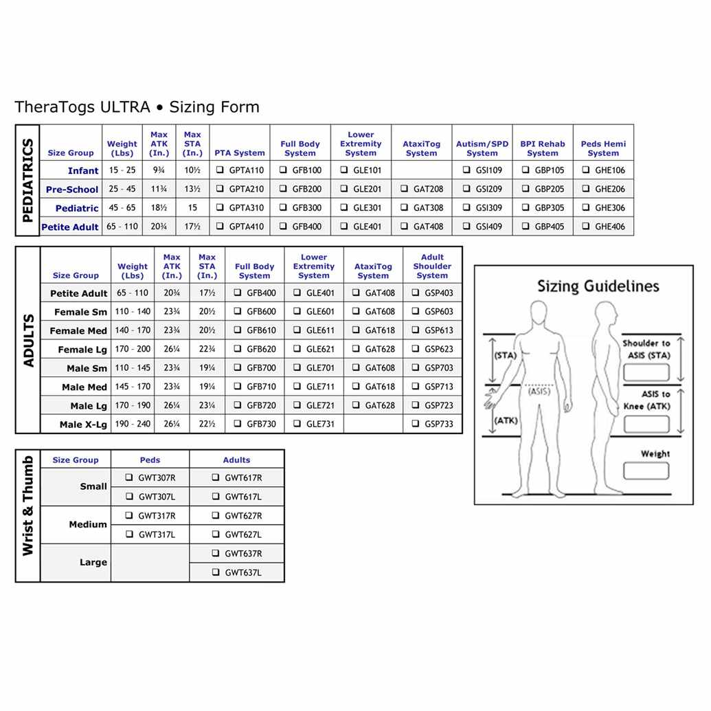 TheraTogs ULTRA Full Body System - Sizing Form