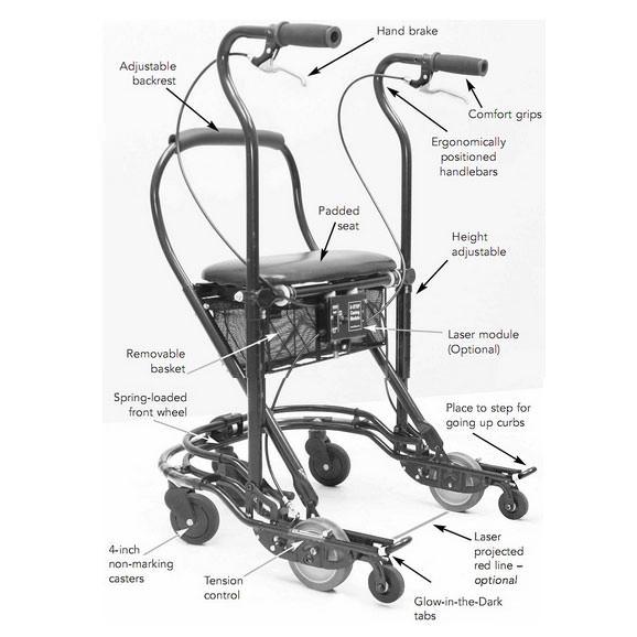 U-Step II walker