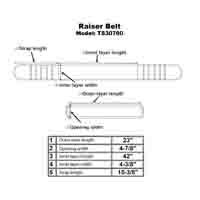 Bestcare STA400 & STA450 - Rasier Strap Belt