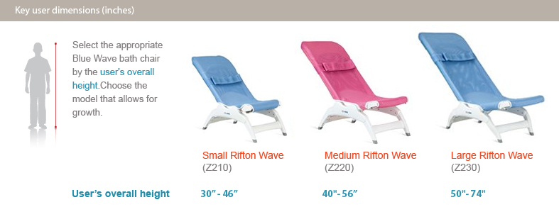 Marvelous Rifton Wave Bathing System Rifton Bath Chairs Bralicious Painted Fabric Chair Ideas Braliciousco